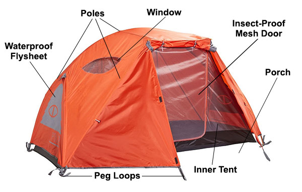 An Absolute Guide To Buying Tents  U0026 Camping Shelters