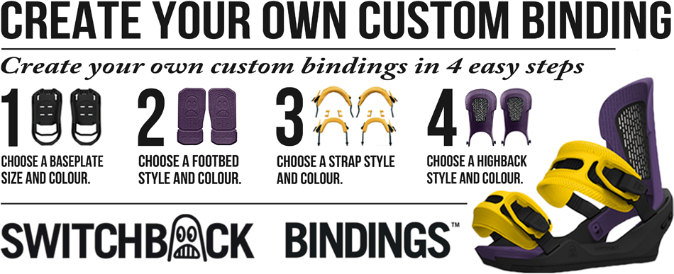 How to create your Switchback Bindings